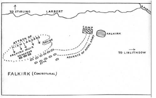 Battle of Culloden, 1746